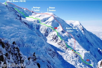 Route (red up, green ski down). (Courtesy of S. Glinsek)